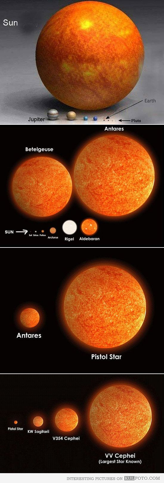 THE SIZE OF EARTH, THE SUN AND OTHER STARS.