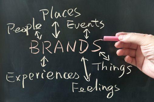 #Branding #Brand Equity Valor de Marca