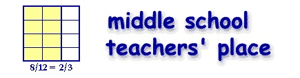 Middle School Math Teaching Resources