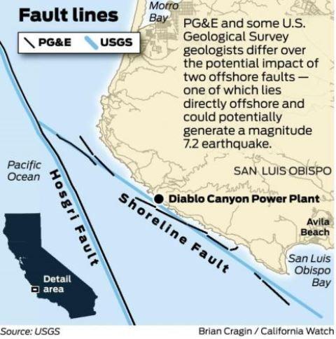 La catastrofe di Fukushima non è stata un incidente. Si sta ripetendo in California alla Centrale del Diablo Canyon ____ http://ki.noblogs.org/la-catastrofe-di-fukushima-non-e-stata-un-incidente-si-sta-ripetendo-in-california-alla-centrale-del-diablo-canyon/