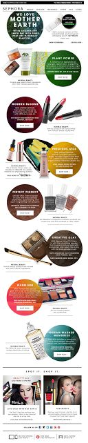 Sephora email 2014 earth day