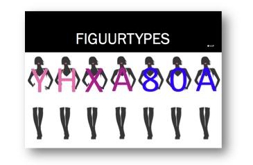 Presentatiepaneel - figuurtypes www.visualimagepresentations.com