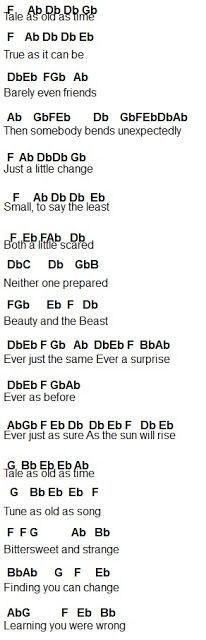 Flute Sheet Music: Beauty And The Beast
