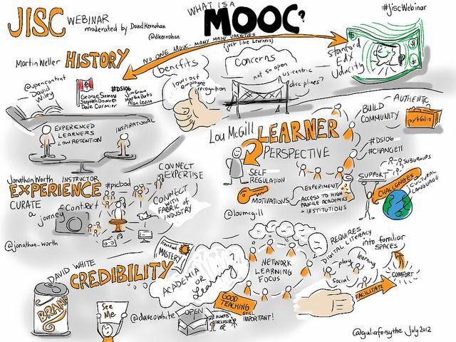 La dynamique de France Université Numérique pour les MOOC