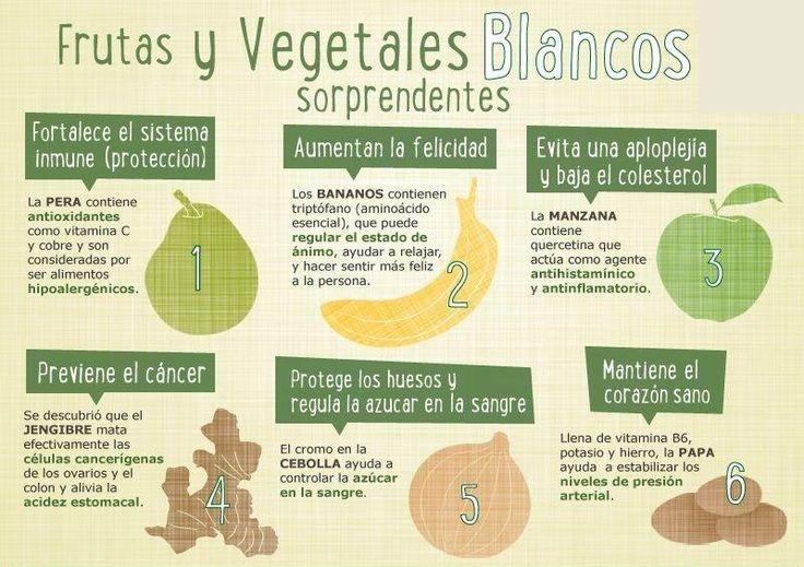 SWEAT. From mujer holistica. Beneficios de las frutas y vegetales blancos!
