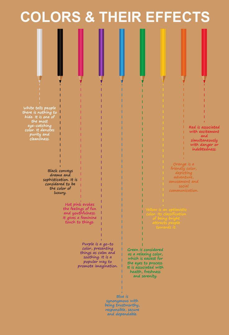 7 best Psychology images on Pinterest | Color psychology ...