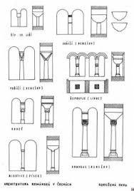 Výsledek obrázku pro románský sloh architektura