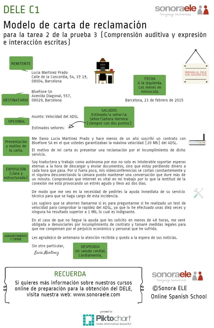 DELE C1: Modelo de carta de reclamación de Sonora ELE para la Prueba 3 | Piktochart Infographic