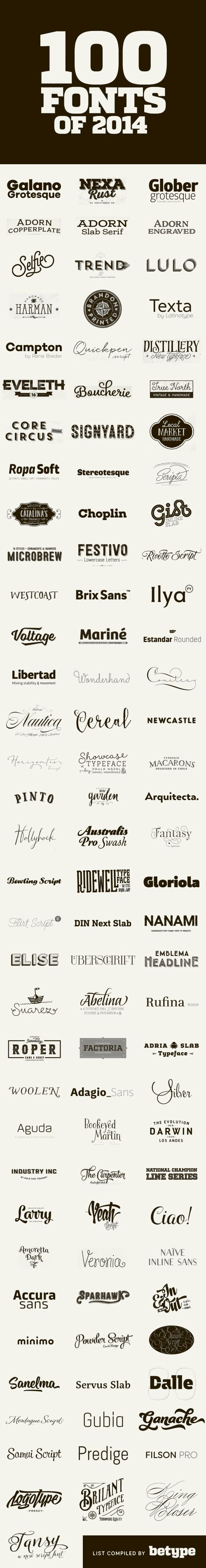 Top 100 Fonts of 2014 as compiled by betype