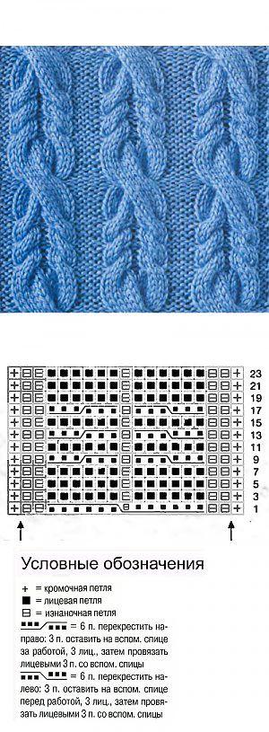 Узор из кос спицами — Шпуля - сайт о вязании