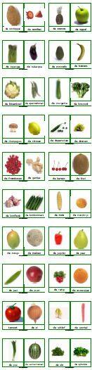 Eten en drinken downloads » Juf Sanne Groente en fruit muurkaarten