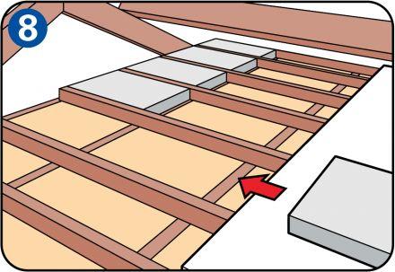 Bespaar energie en geld door zelf de zolder te isoleren. Een geïsoleerde zoldervloer zorgt voor een warm huis in de winter en koel huis in de zomer.