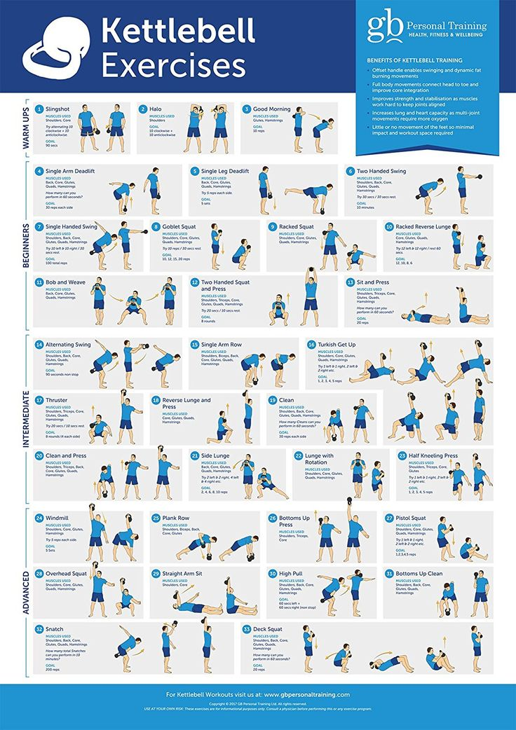 Kettlebell Exercise Poster - Professional Kettlebell Training Guide - Gain Muscle, Improve Cardio & Shred Fat - A1 84 x 59cm Weatherproof: Amazon.co.uk: Sports & Outdoors