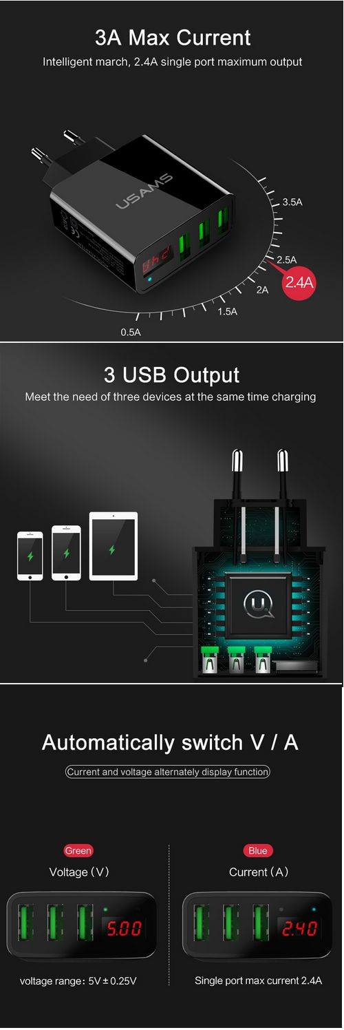USAMS Wall phone Charger 3 Port USB the max 2.4A out put Charge Smart Fast Charging Mobile Charger EU/US plug for iPhone iPad