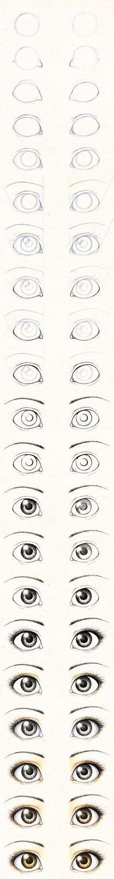 guia para pintar ojos realistas