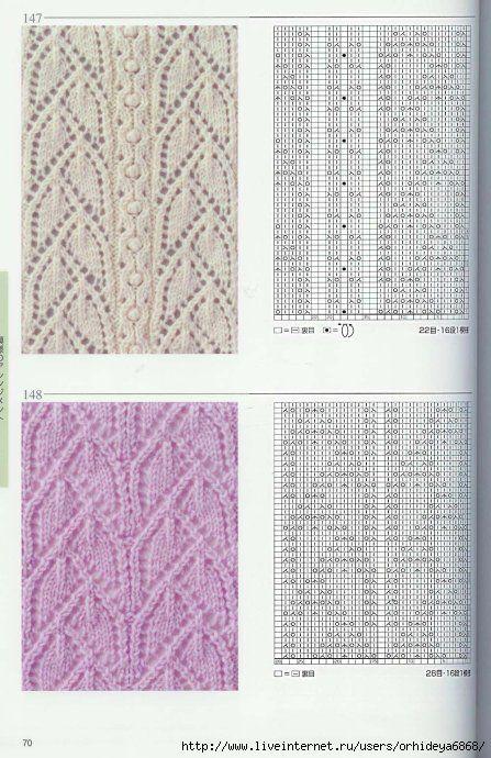 34 Best Japanese Knitting Images On Pinterest Knit Patterns