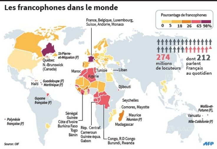 El Conde. fr: Journée internationale de la Francophonie
