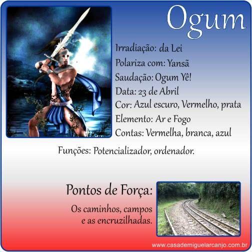 Infográfico_Ogum_Dados-Gerais