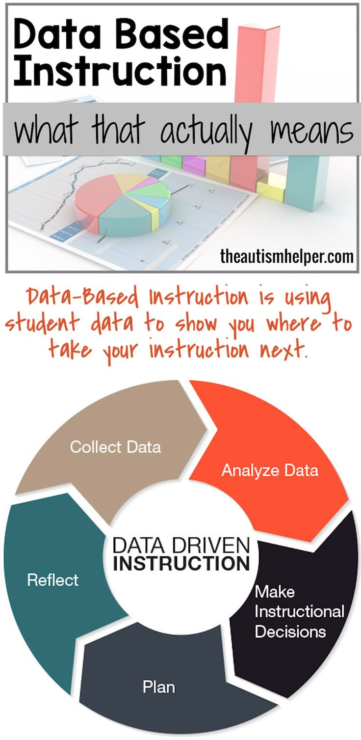 Data drives our teaching, so let's learn about data-based instruction together! From theautismhelper.com #theautismhelper
