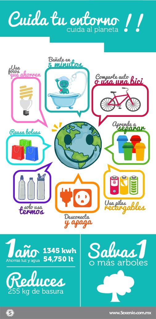 #INFOGRAFÍA: ¿Cómo cuidar el medio ambiente? | Sexenio