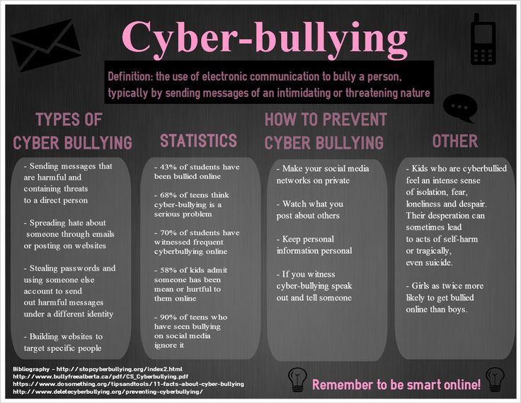 bullying in schools thesis statement 4 days ago bullying thesis statement examples, cyber bullying thesisthesis statement on bullying to write a good thesis statement on the offensive let s have a look at several examples of thesis statements on bullying:sample thesis essay buy online essays on bullying in schoolbullying in schools thesis sample.