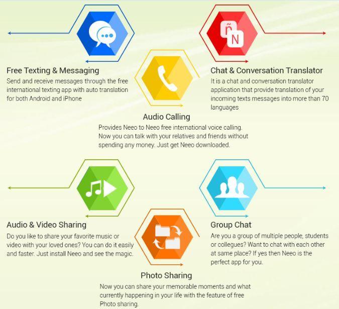 Neeo Messenger News | Free Texting & Calling Messenger App