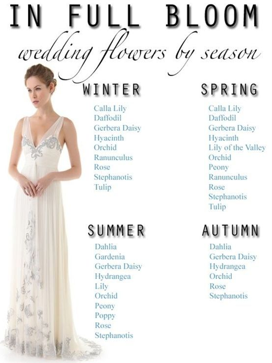 Seasonal Guide To Wedding Flowers I Now Ounce You Pinterest And Weddings