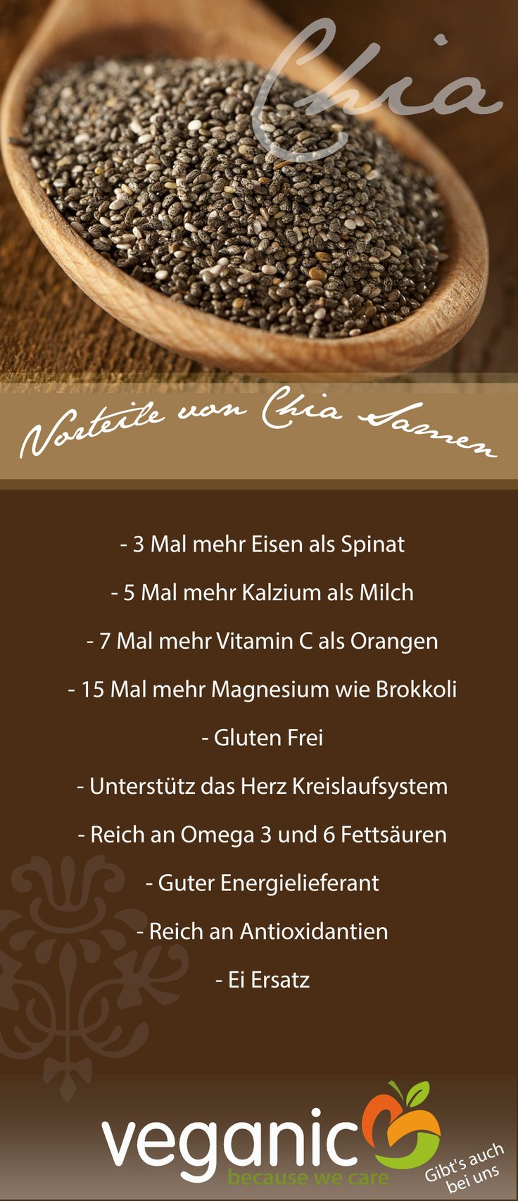 23 best images about chiasamen lecker und gesund on pinterest quiche let it be and desserts. Black Bedroom Furniture Sets. Home Design Ideas