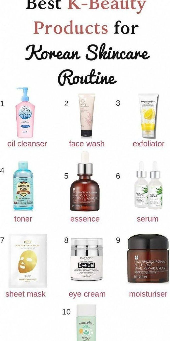 Your Ultimate Guide To 10 Step Korean Skincare Routine In 2020 Korean Skincare Korean 10 Step Skin Care Korean Skincare Routine