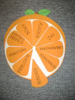 This was our third craft, we had the children paint a paper plate in orange sections and then write the fruits of the spirit in each section...