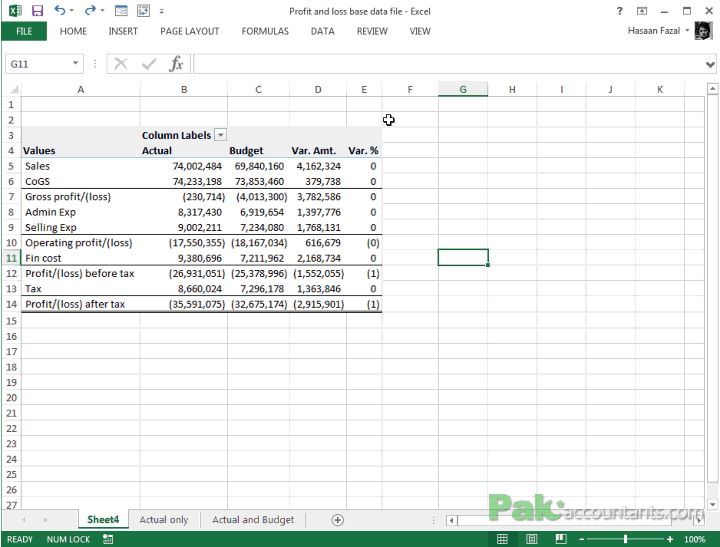 Budget Vs Actual - Analyzing Profit and Loss Statements using Pivot Tables  http://pakaccountants.com/budget-vs-actual-profit-loss-statements-excel-pivot-tables/ - Another episode of Profit and Loss statements featuring pivot tables and this time we are learning how to make budget vs actual analysis in seconds. To learn the technique visit the link mentioned