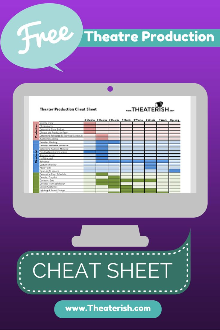 Theatre Production #Cheat #Sheet (color-coded!!)