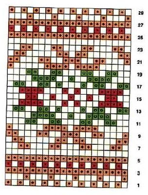 Estonian knitting charts