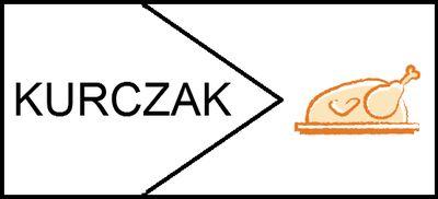 CZYTAMY WYRAZY i ja! - Polski Na Czasie