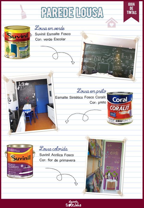 Como fazer uma parede de lousa - guia tintas                                                                                                                                                                                 Mais