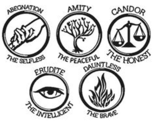 Best 25+ Divergent drawings ideas on Pinterest | Divergent ...