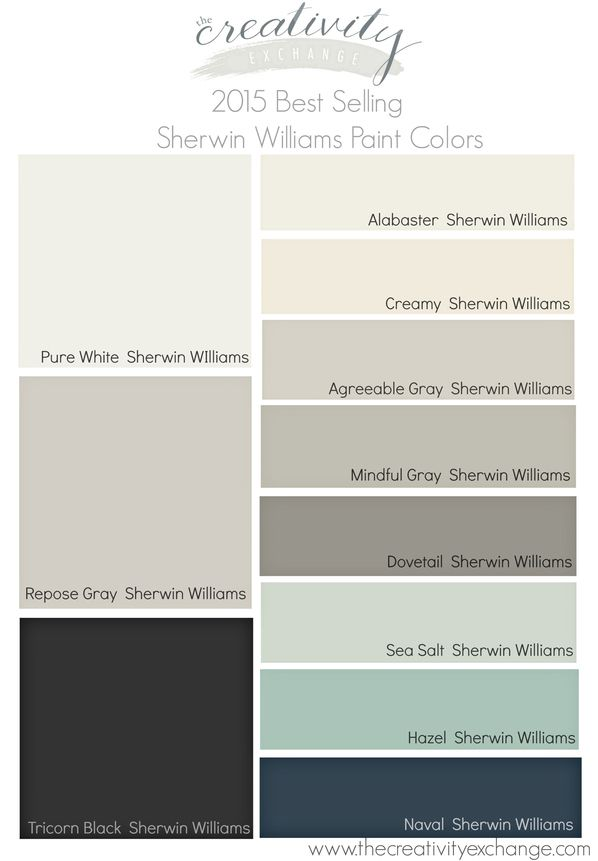 2015 Best Selling and Most Popular Sherwin Williams Paint Colors. Benjamin Moore best sellers on link. The Creativity Exchange