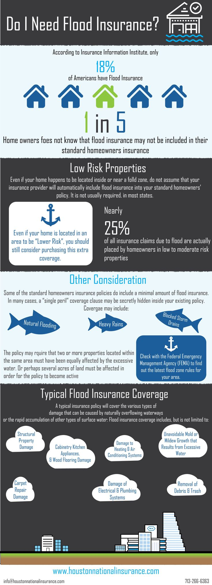 Fema Flood Insurance Quote 27 Best Flood Insurance Images On Pinterest  Flood Insurance .