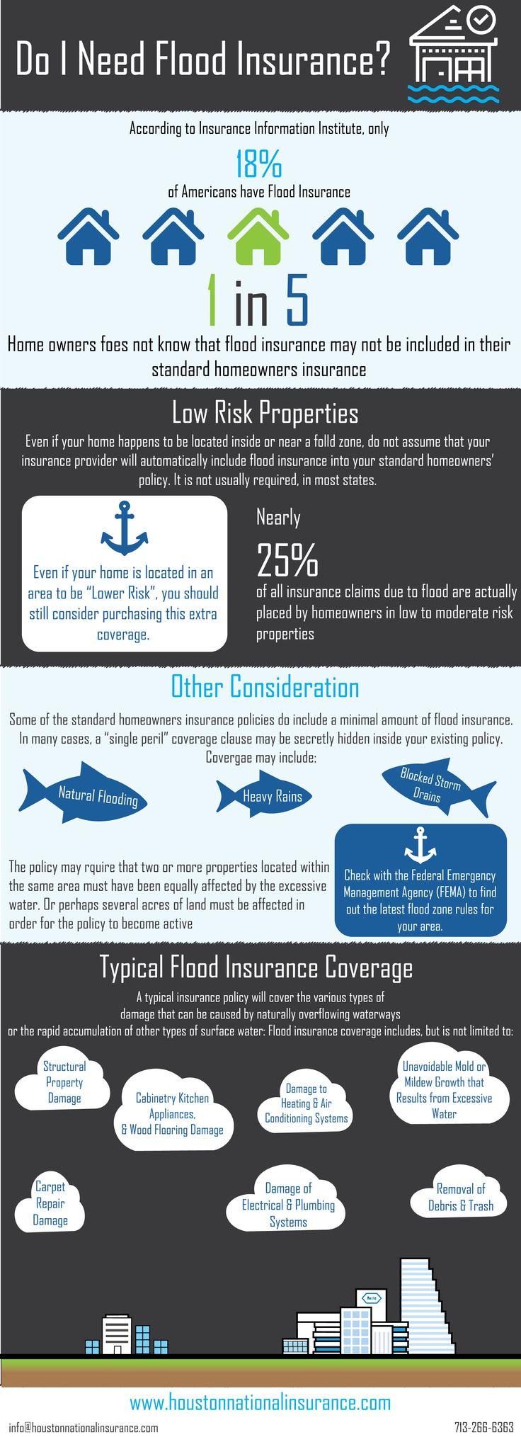 Find importance of best flood #insurance in #Houston. Request a quote for flood insurance in Houston.