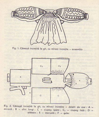 images explaining how a Romanian blouse is made