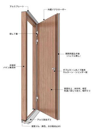 5 Ft 1 50メートル 室内ドアレール 片開き戸両引戸ドア 玄関ドア