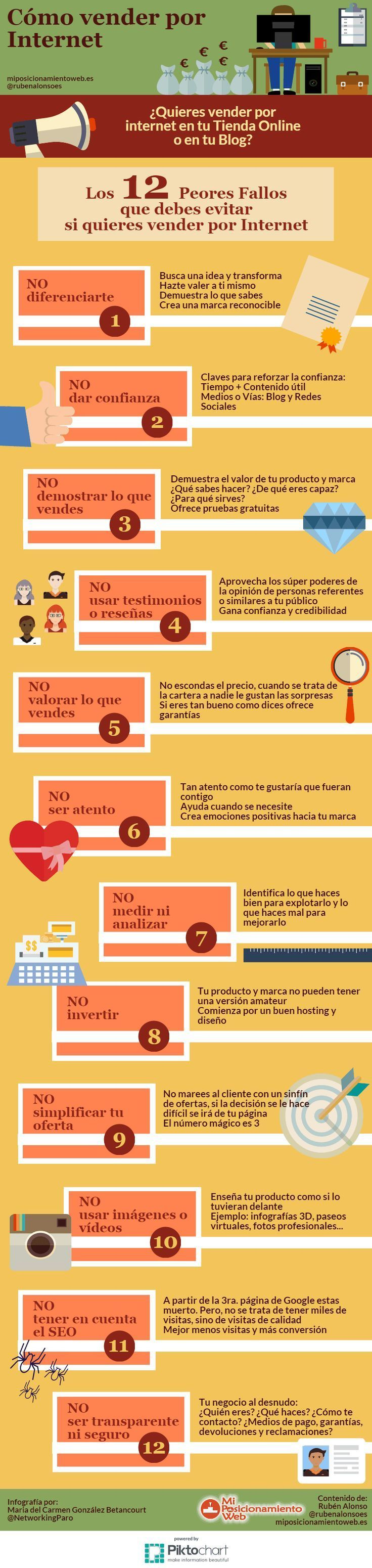 Cómo vender por Internet: los 12 peores fallos que puedes tener #infografia #infographic #eCommerce - Love a good success story? Learn how I went from zero to 1 million in sales in 5 months with an e-commerce store.