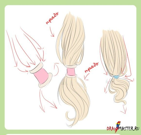 Как рисовать Волосы