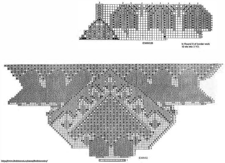 Схема к шали