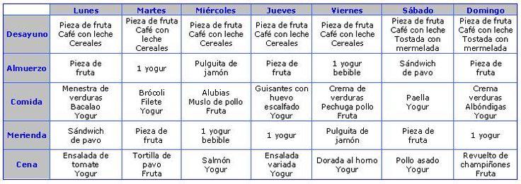 menus semanales dieta para adelgazar - Buscar con Google