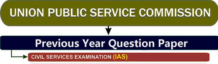 UPSC Civil Services Preliminary Exam Previous Year Question Paper - http://www.samplequestionpaper.com/previous-year-question-paper/upsc-civil-services-preliminary-exam-previous-year-question-paper/94