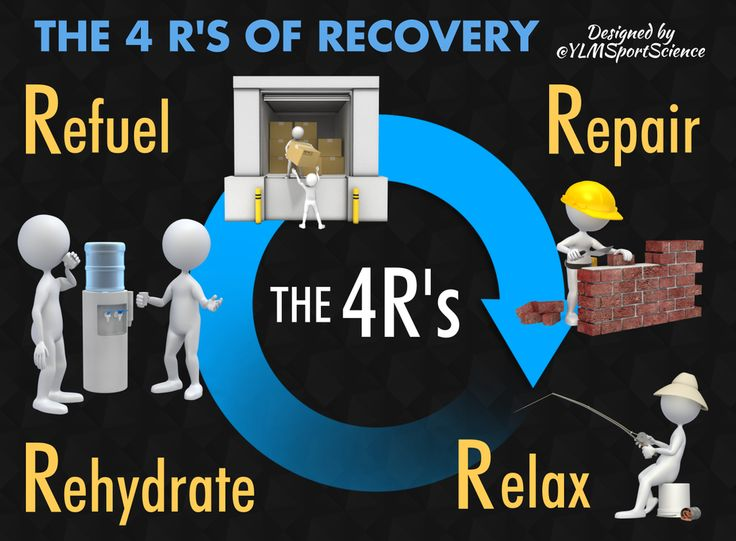 #sleep #rest #recovery #nutrition #supersportsevents