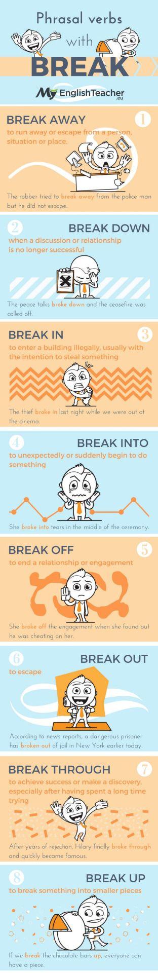 Phrasal verbs with BREAK #learnenglish