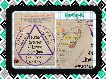 8TH GRADE & ALGEBRA INTERACTIVE NOTEBOOK BUNDLE- LINEAR SYSTEMS- CCSS AND TEKS - TeachersPayTeachers.com