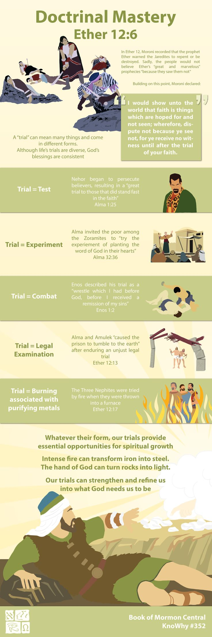 "There are several ways to define what a ""trial"" is. Several of these definitions are present in the Book of Mormon. Moroni may have thematically referenced ""trials by fire"" when recounting stories dealing with literal or metaphorical burning. And his multiple references to legal trials and imprisonment offer powerful examples.https://knowhy.bookofmormoncentral.org/content/how-can-trials-of-faith-lead-to-spiritual-growth"